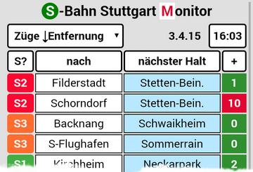 S-Bahn-Züge nach der Entfernung von der eigenen Position sortiert