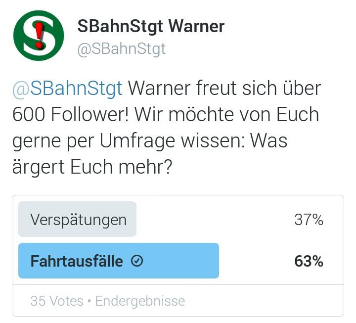 Umfrage unter @SBahnStgt Followern