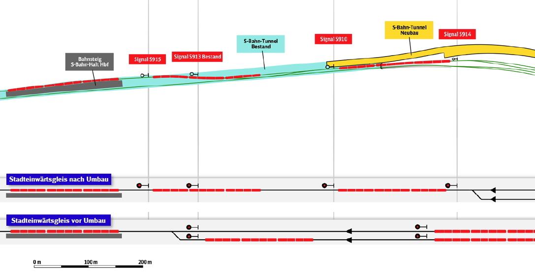 U-Bahn-Geschwindigkeit von 2015Welt der Panzer schreckliches Matchmaking