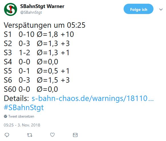 Beispiel-Tweet des Verspätungswarners