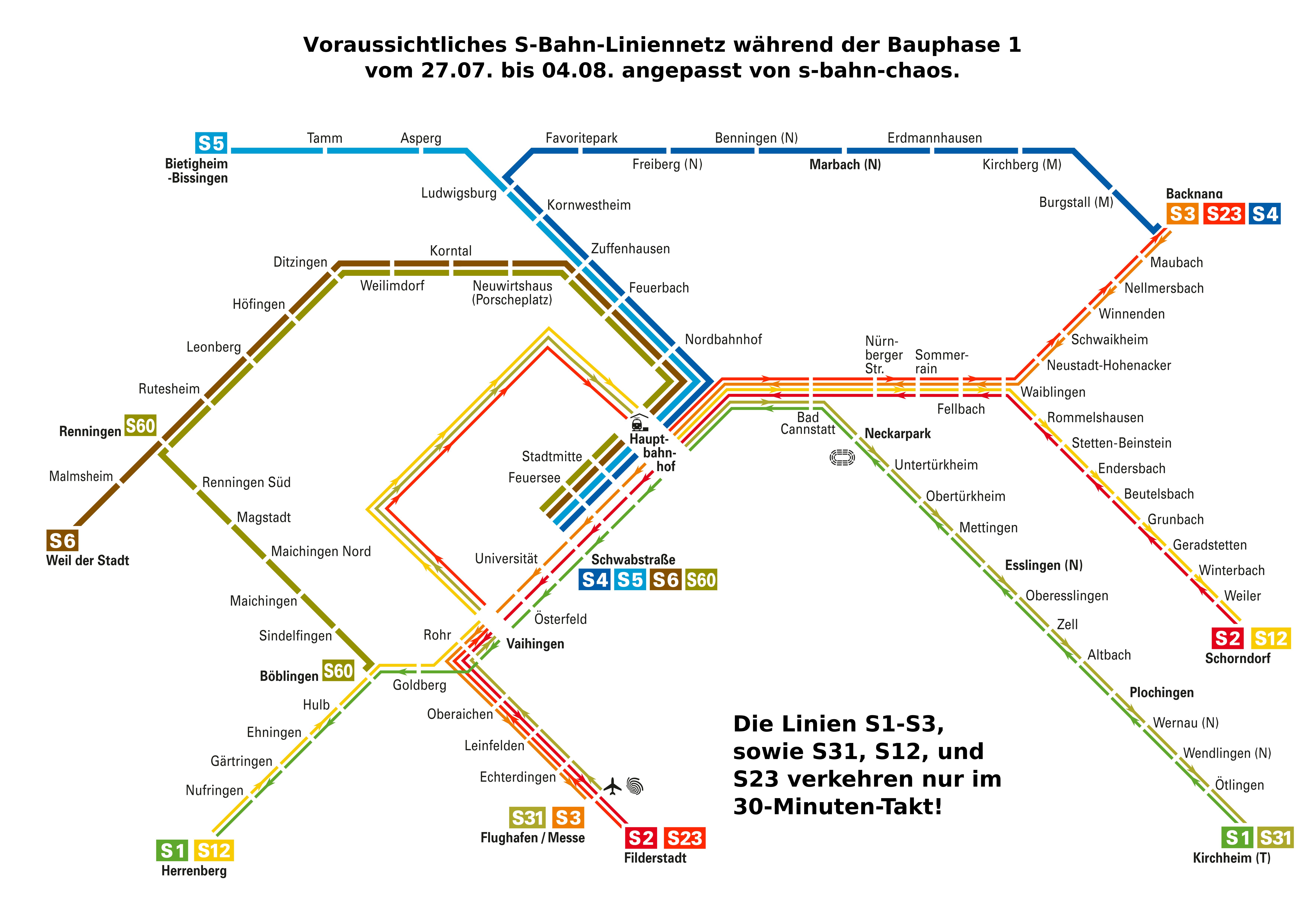 Fahrplan S13 Köln Hbf
