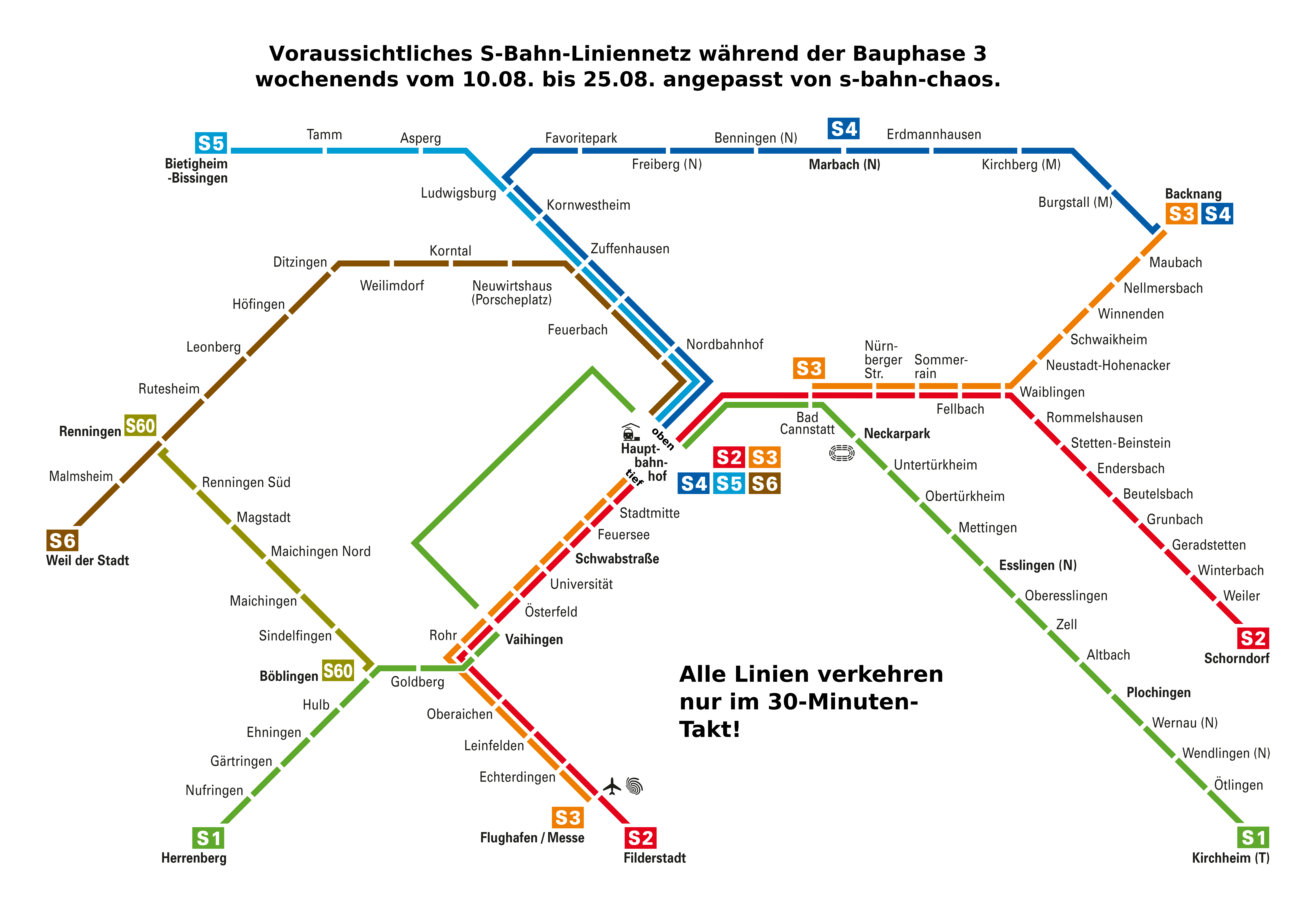 Bauarbeiten Im Sommer Bei Der S Bahn Stuttgart S Bahn