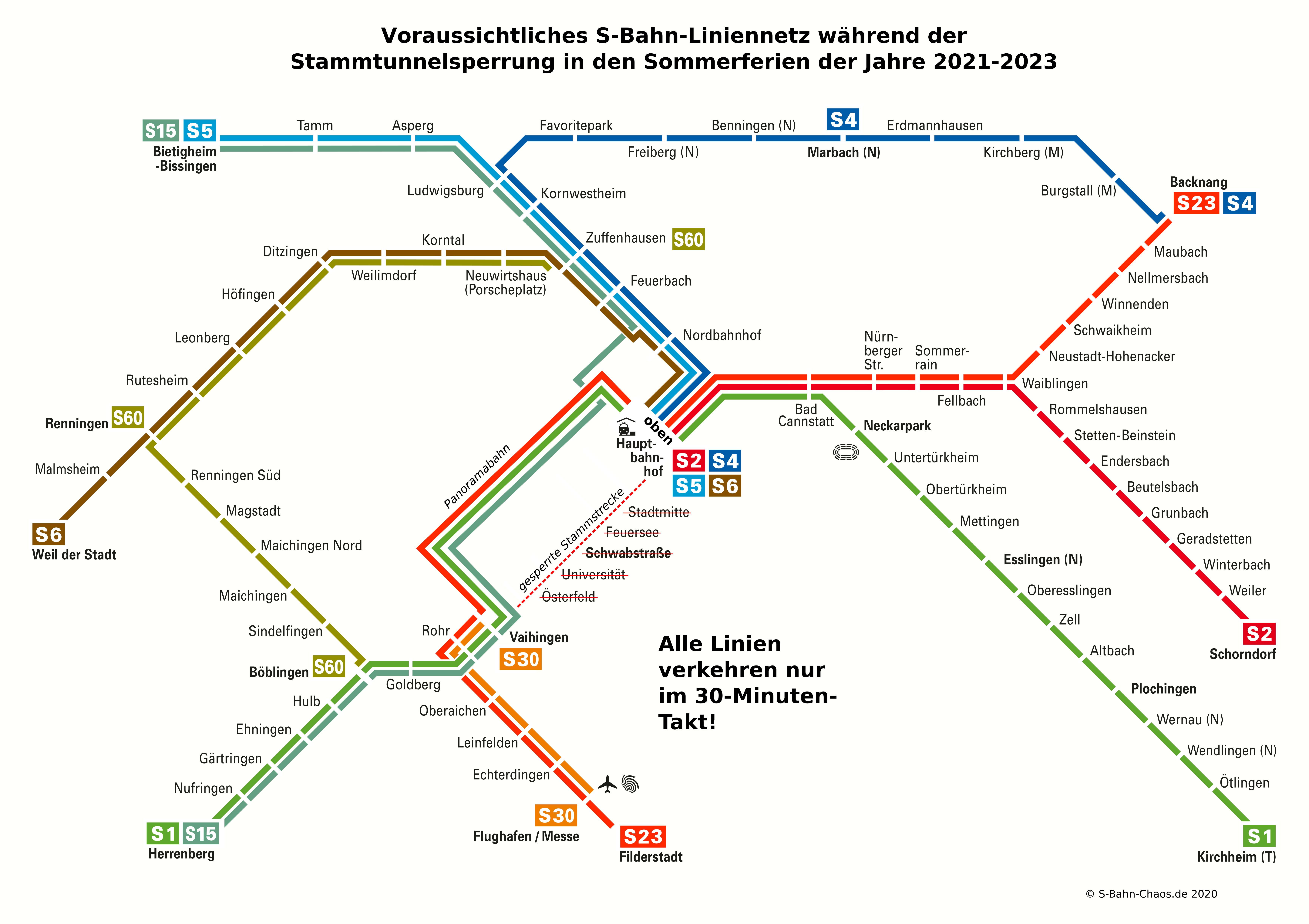 voraussichtliches Liniennetz während der Stammtunnelsperrungen in den Sommerferien 2021-2023