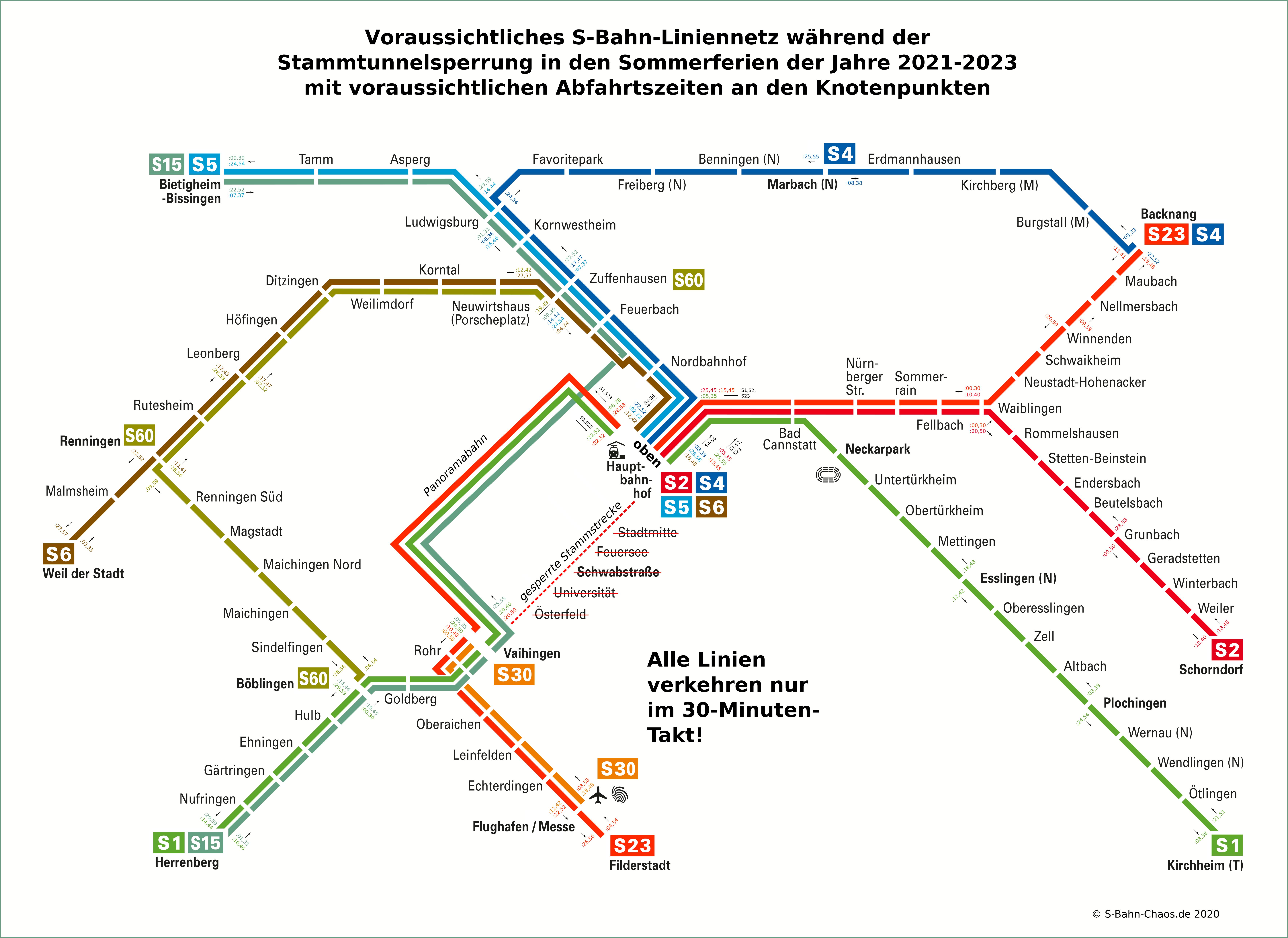 voraussichtliches Liniennetz während der Stammtunnelsperrungen in den Sommerferien 2021-2023 mit Taktzeiten