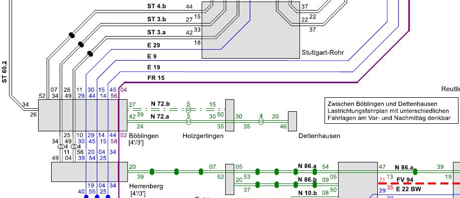 Ausschnitt der Schönbuchbahn aus der Deutschlandtakt Netzgrafik 3. Entwurf Baden-Württemberg