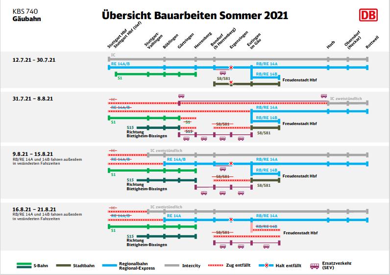 Grafik zur den Bauphasen der Gäubahn-Sperrungen Seite 1 (c) Deutsche Bahn