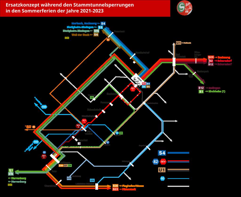 Voraussichtliches Ersatzkonzept während der Stammtunnelsperrungen in den Sommerferien 2021-2023.